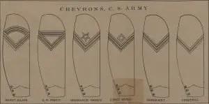 Confederate Civil War Uniforms Chevrons