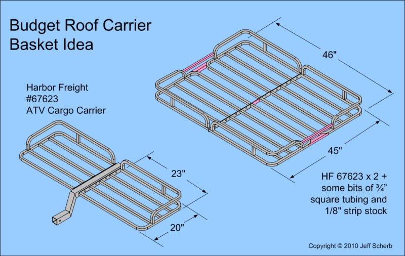 Wrangler Carrier Atv Cargo Jeep