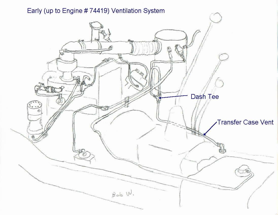 M38 Underwater Ventilating System