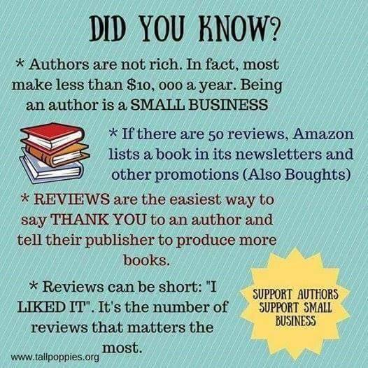 """kate-coleman-writes: """"I didn't realise that even a short review could be so important! Review, review! """" Yep reviews are important, but Amazon is making it harder for you to review books, unless you review lots of other stuff and have made lots of..."""