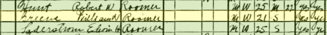 1930 US Census, San Francisco, California.