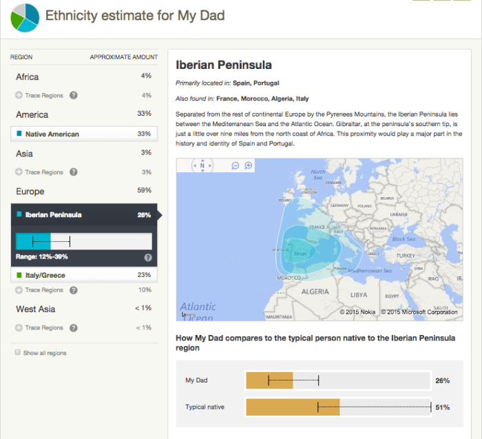 Dad - Ancestry DNA - Ethnicity Estimate - Iberian Peninsula