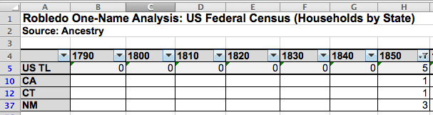Robledo One-Name Study US Census Analysis