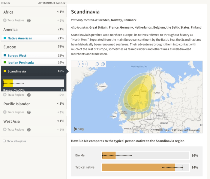 AncestryDNA Colleen Greene Scandinavia