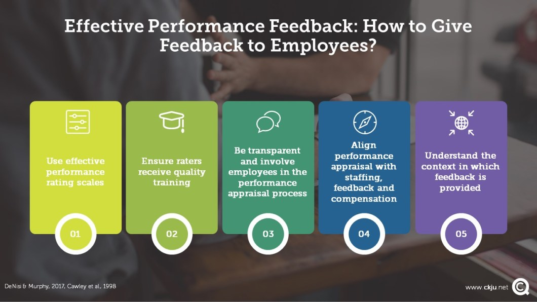 Effective Performance Feedback: How to give performance feedback to employees | CQ Net - Management skills for everyone