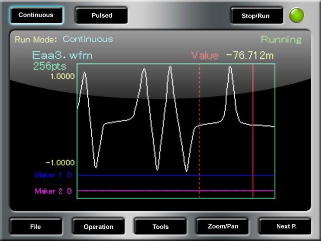 IHM courbe sinusoïdale
