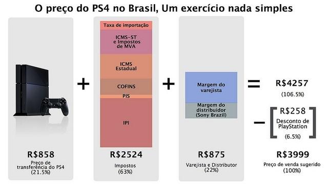 PS4_prostituta