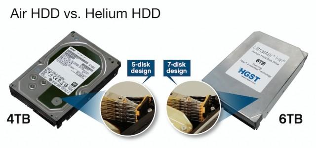 AirHDD_vs_HeliumHDD_Drives_whiteBG_300dpi