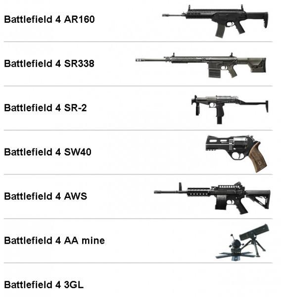 bf4-Naval-Strike-armas