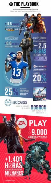 EA-estatísticas2016