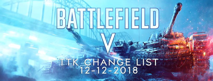 Battlefield V: As mudanças do TTK (Tempo para matar) das armas. Aqui eles estão em detalhes com as razões da DICE