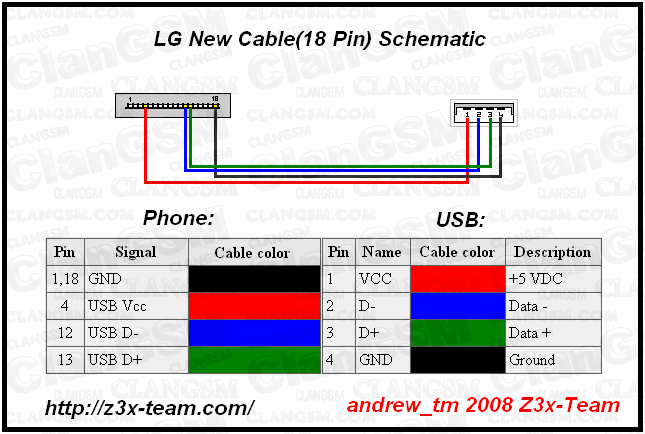 iphone 4 cable wiring diagram wiring diagram experts