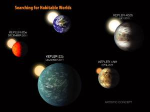 If Life is Found on Kepler 452-b, What Will God Say?