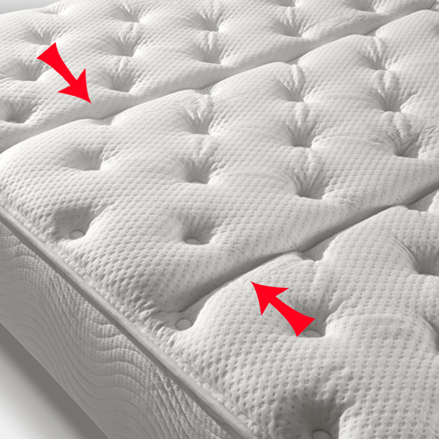 Look for the two posture lines when you are shopping for a Restonic®  ComfortCare® sleep set . . . . it is your assurance that the ComfortCare®  mattress is ...