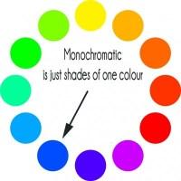 Monochromatic ColorWheel