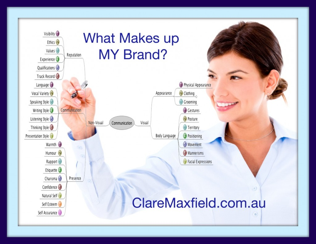 The 5 Elements that are your personal brand