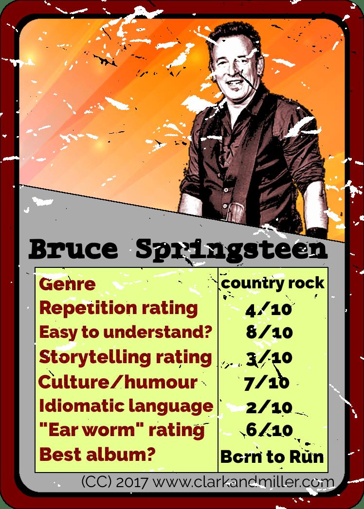 Bruce Springsteen Top Trumps Card