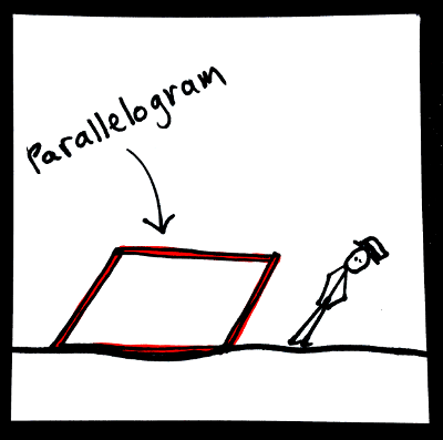 Shapes in English: parallelogram