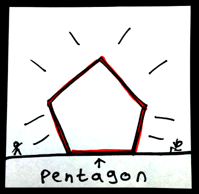 Shapes in English: pentagon
