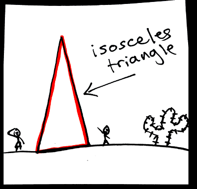 Shape adjectives: isosceles triangle