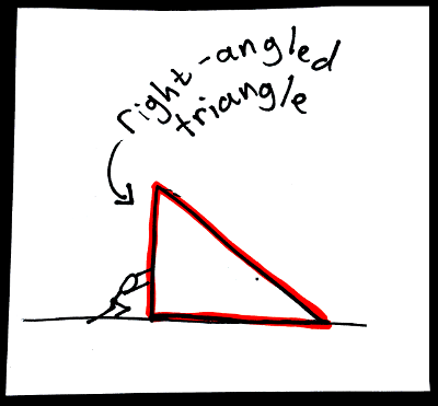 Shape adjectives: right-angled triangle