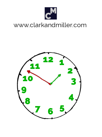 A simple sketch of a clock face with numbers