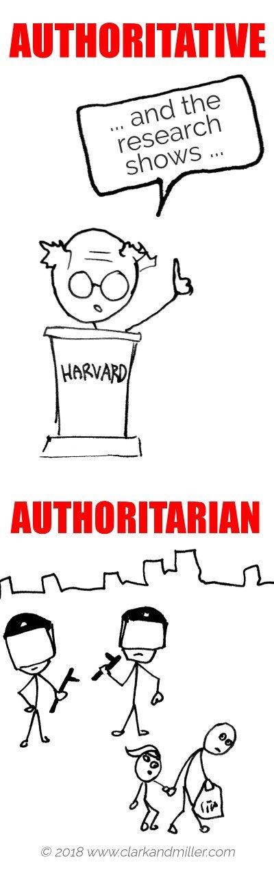 Authoritative vs Authoritarian