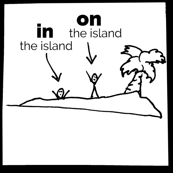 On vs in the island