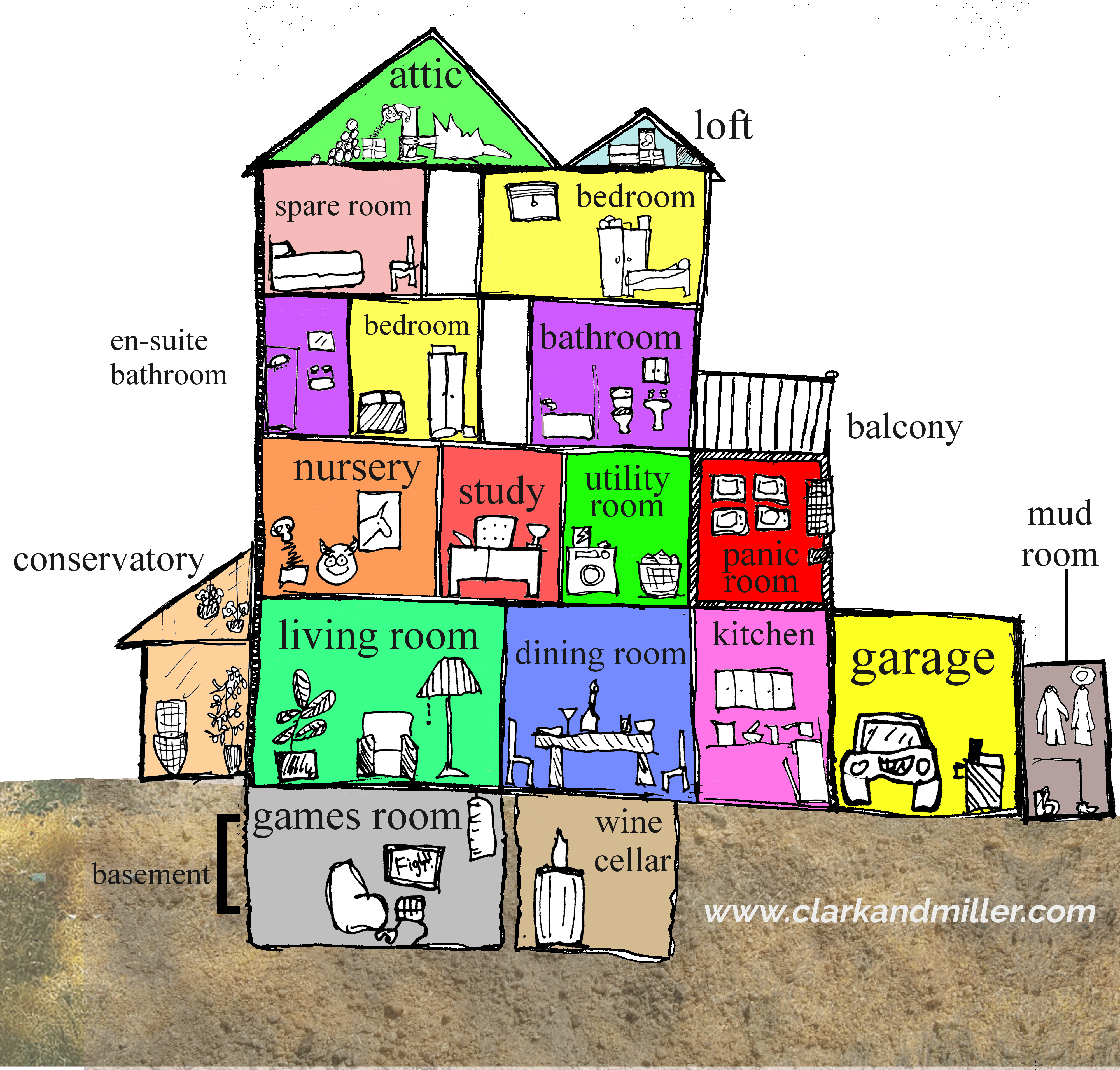 Rooms In A House