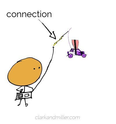 stick figure with remote control car connection