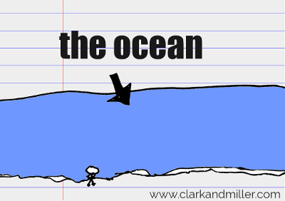 ocean drawing with text