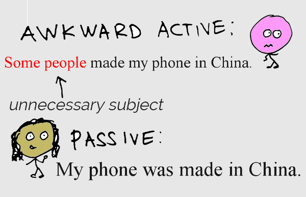 Active and passive example sentences