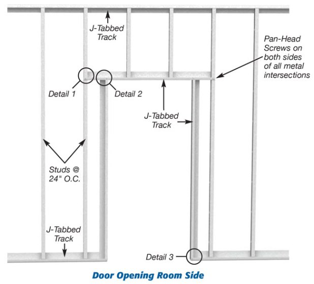 Light Gauge Steel Framing Guide Amtframe Org