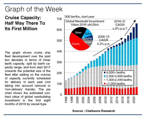 SIW1240 Graph of the Week