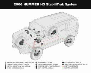 Hummer.