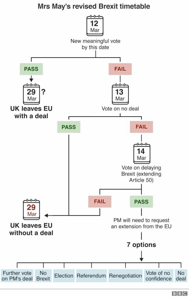 vot brexit