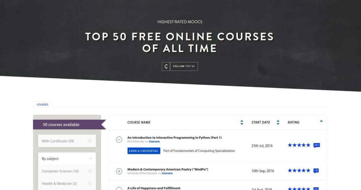 أفضل 50 دورة مجانية على الإنترنت في كل العصور