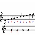 Music theory: What are and how to read notes