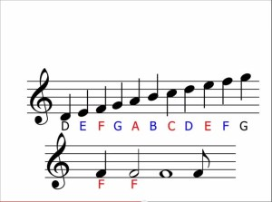 music-theory-notes-staf