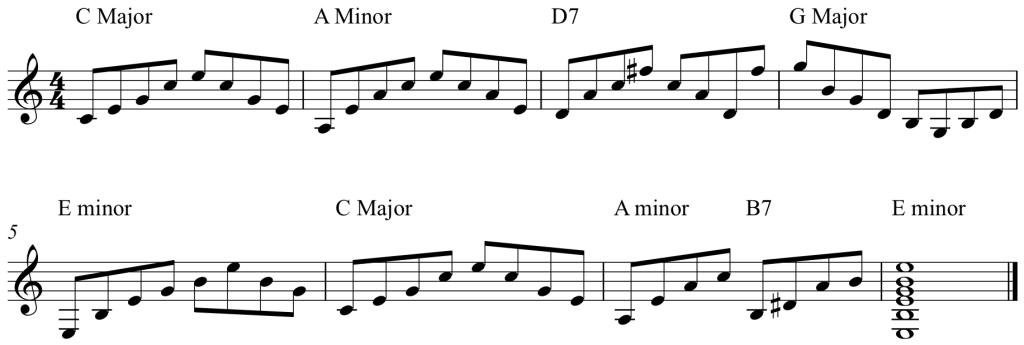 Classical Guitar Technique: The pivot finger