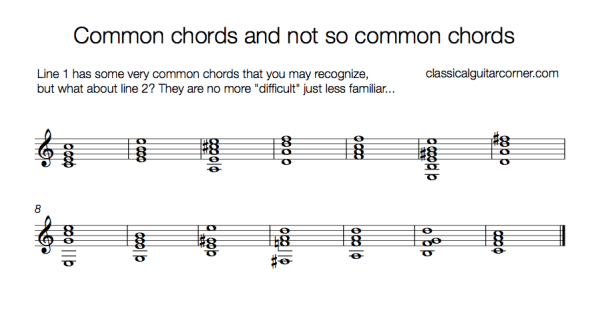 Chords and inverstions sight reading on the classical guitar