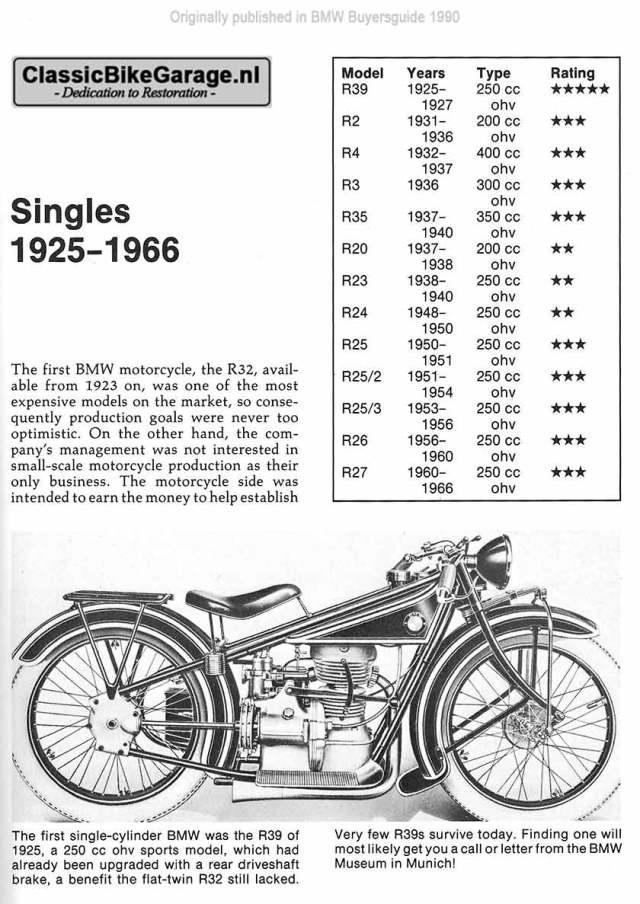 BMW monomodellen - bmw-singles-01