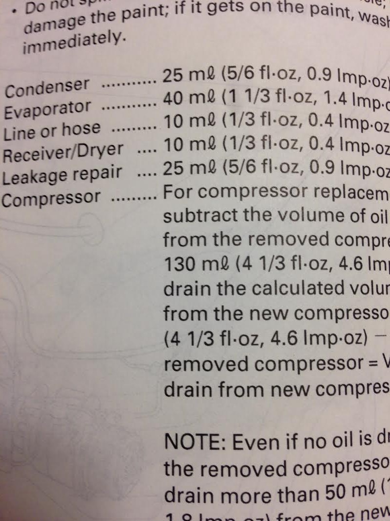 2002 Honda CRV evaporator/expansion valve installation   Classic