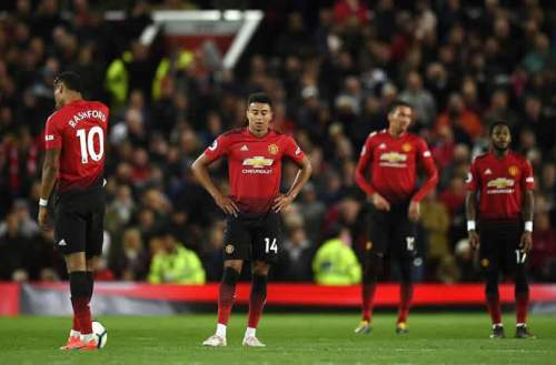 Manchester United Have Now Gone 8 Hours And 47 Minutes Without Scoring From Open Play