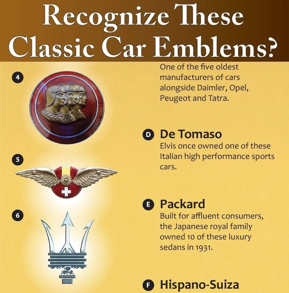 Do You Know Your Classic Car Emblems Take Our Quiz Infographic