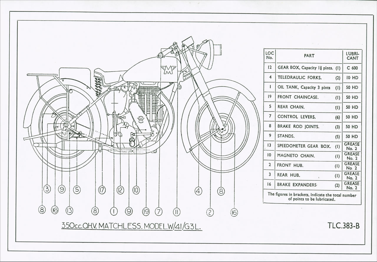 Matchless G3l Wd Drivers Handbook