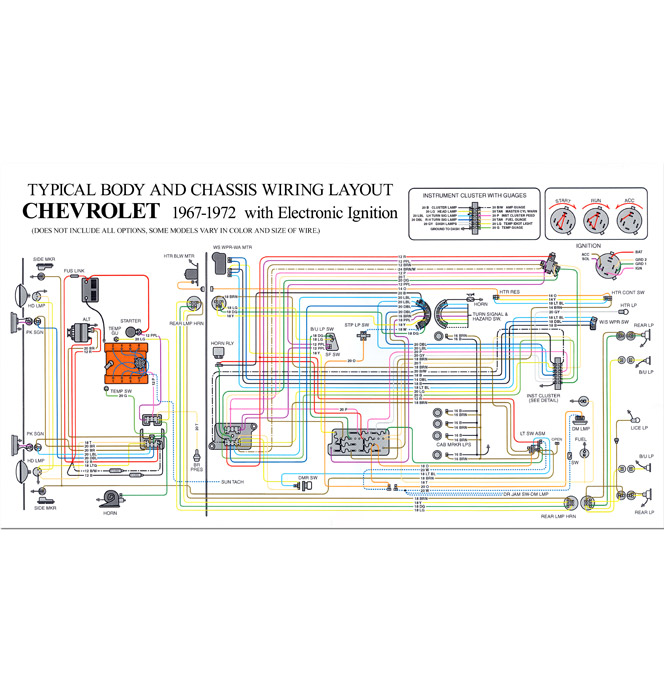 1967 72 c10 wiring diagram  1920 s fuse box for wiring