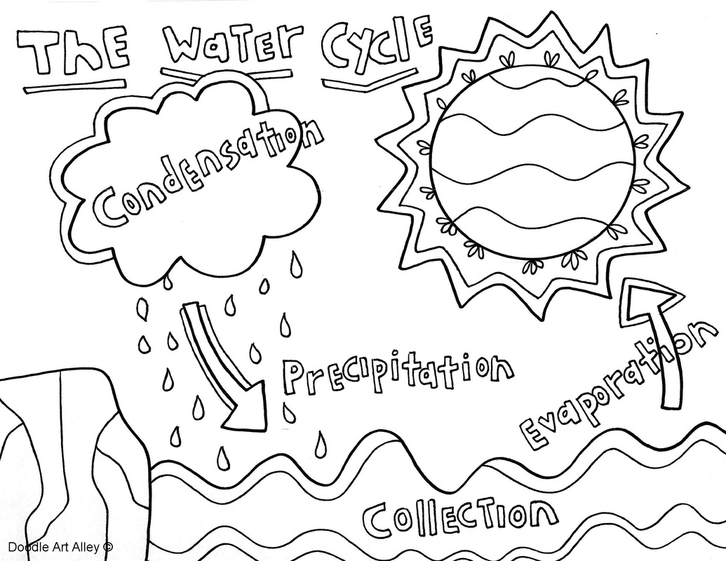 Science Printables And Coloring Pages