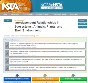 View of the NGSS as presented on the NGSS@NSTA Hub.