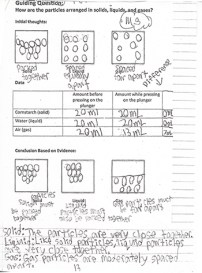 Sample Student Notebook Page from MS: Prior knowledge, Collecting Data and Making Sense of DataCommentary - Scaffold leading a student from prior knowledge to Sensemaking through the use of data collection.